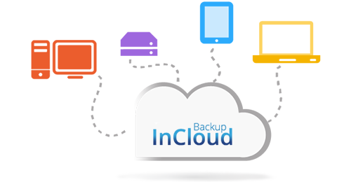 inCloud_Backup_for_all